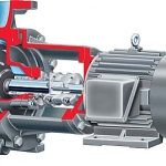 CPXM ISO Overhung, Close Coupled, Process Pump