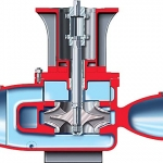 DSVP ISO 13709:API 610 (OH4) Vertical, Overhung, In-Line API Process Pump