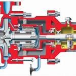 ERPN-M Overhung, Magnetic Drive Process Pump