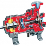Guardian Overhung Magnetic Drive Chemical Process Pump