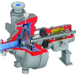 HPX6000 and HPXM6000 Fully Lined API Slurry Pumps