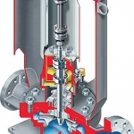 HWX API 610 (OH3), Overhung, Vertical In-Line Pump