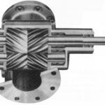 Hydrex Double Helical, Rotary Gear Pump