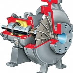 Mark 3 Lo-Flo Overhung Chemical Process Pump