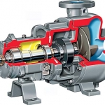 Mark 3 Recessed Impeller, Overhung Chemical Process Pump