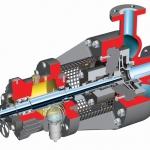 PHL ISO 13709:API 610 (OH2) Centerline Mounted Process Pump
