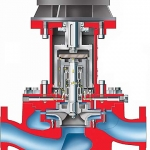 PVML-Mag API 685, Overhung, Vertical In-line, Magnetic Drive Pump