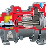 PolyChem M-Series Fluoropolymer Lined, Magnetic Drive, Overhung ISO Chemical Process Pump