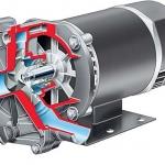SMX Non-Metallic Standard Motor Overhung Industrial Process Pump