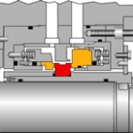 Turbopac™ 2100 Bi-directional Balanced Double Mechanical Seal