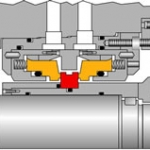 Turbopac™ 368 Bi-directional Balanced Single or Double Mechanical Seal