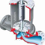 W API 610 (OH4), Radially Split, Vertical In-Line, Rigid Coupled, Process Pump