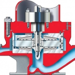 WM2 API 610 (OH5), Overhung, Close Coupled, Vertical In-Line, Low Flow, Two Stage Pump