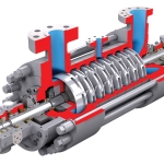 WXH Between Bearing, Radially Split, Multistage, Ring Section Pump