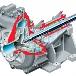 Titan™ Slurry Heavy-Duty, Overhung, Radially Split, Lined Pump