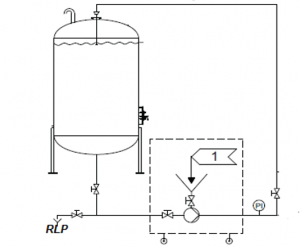(for viscosity up to 800 cP)